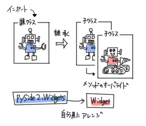 class_explain.jpg