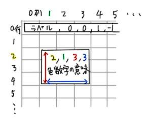 grid_explain.jpg