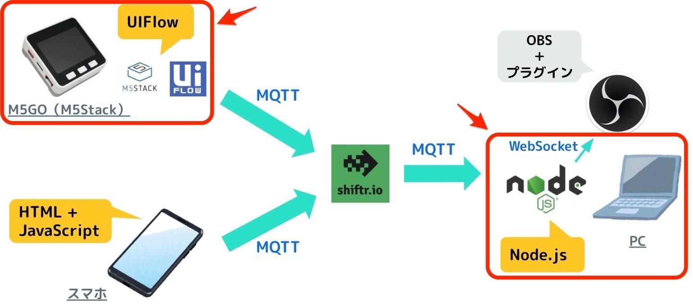 構成図で説明する部分.jpg