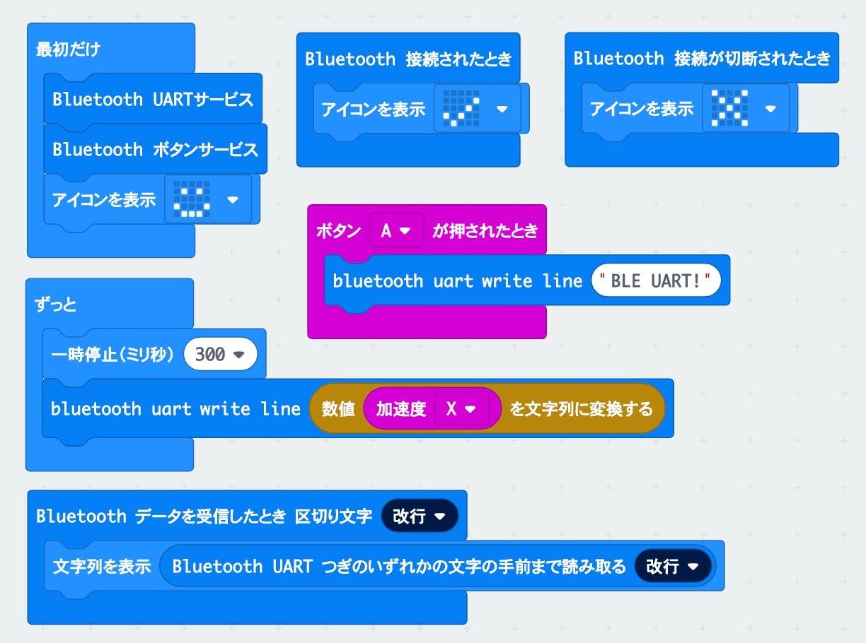 Microsoft_MakeCode_for_micro_bit_001.jpg