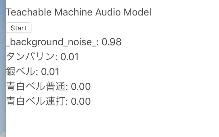 Web_Bluetooth_API_のテスト_と_tm-my-audio-model.jpg
