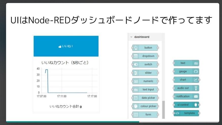 「作った登壇リアクションシステムをベースにNode-REDダッシュボード機能をゆるく紹介」.jpg