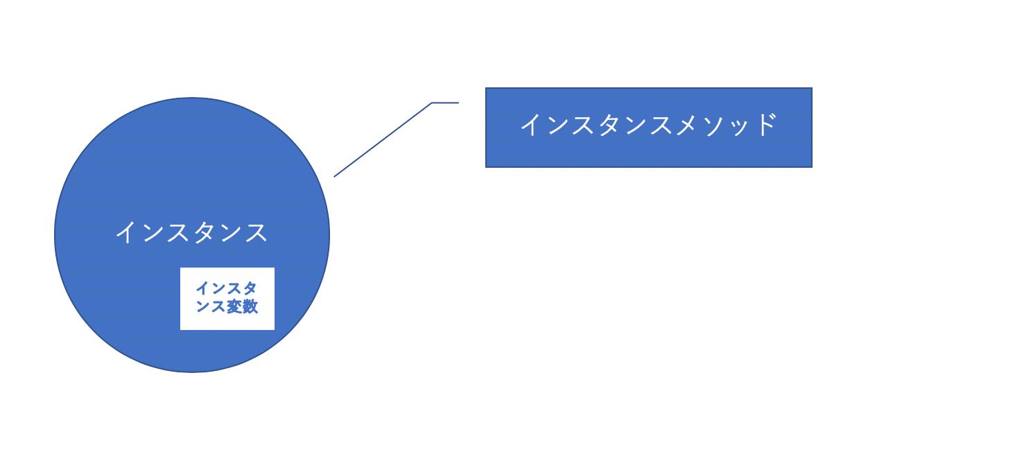 スクリーンショット 2020-02-16 11.48.34.png