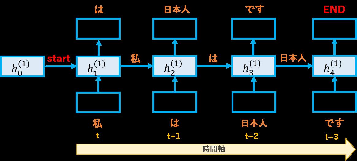 RNN_image.png