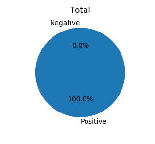 demo2_pie_chart.png