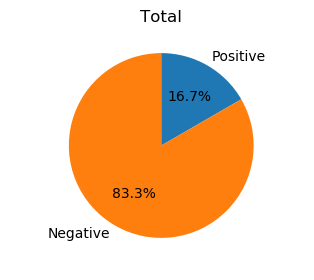 demo1_pie_chart.png