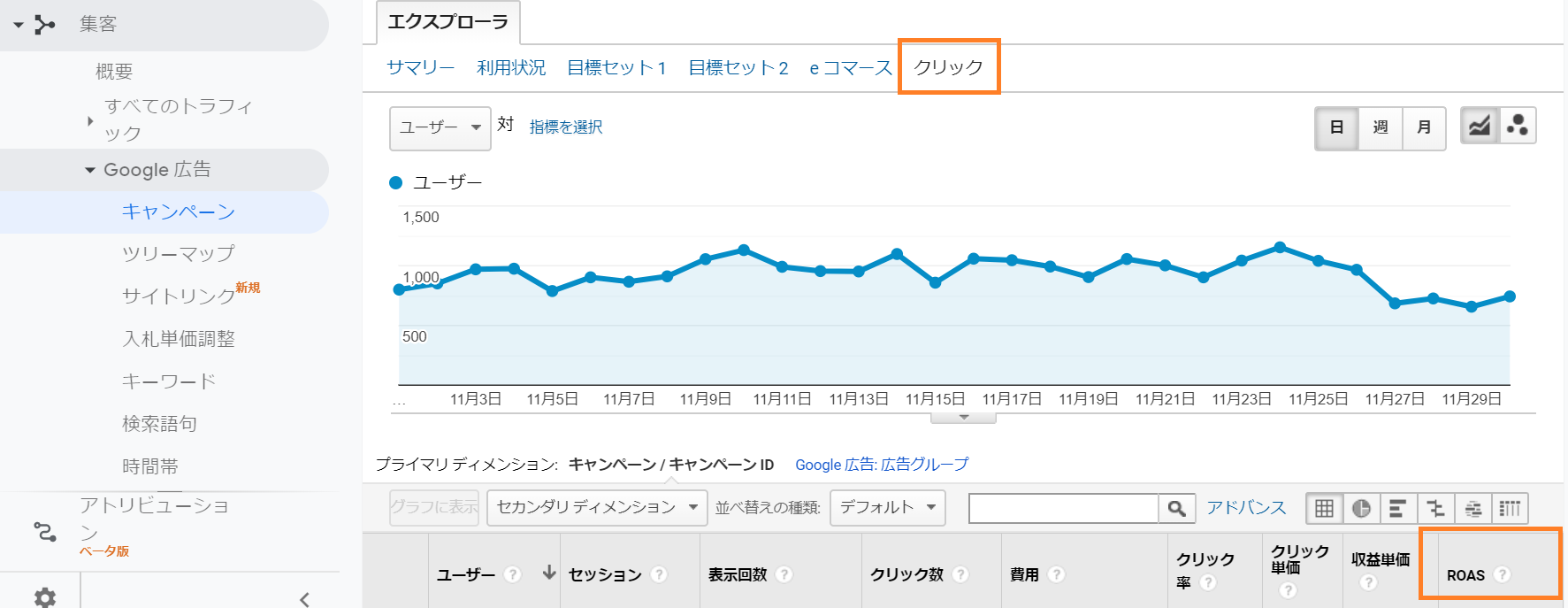 google-analytics-roas-by-click-explorer-ads-report.png