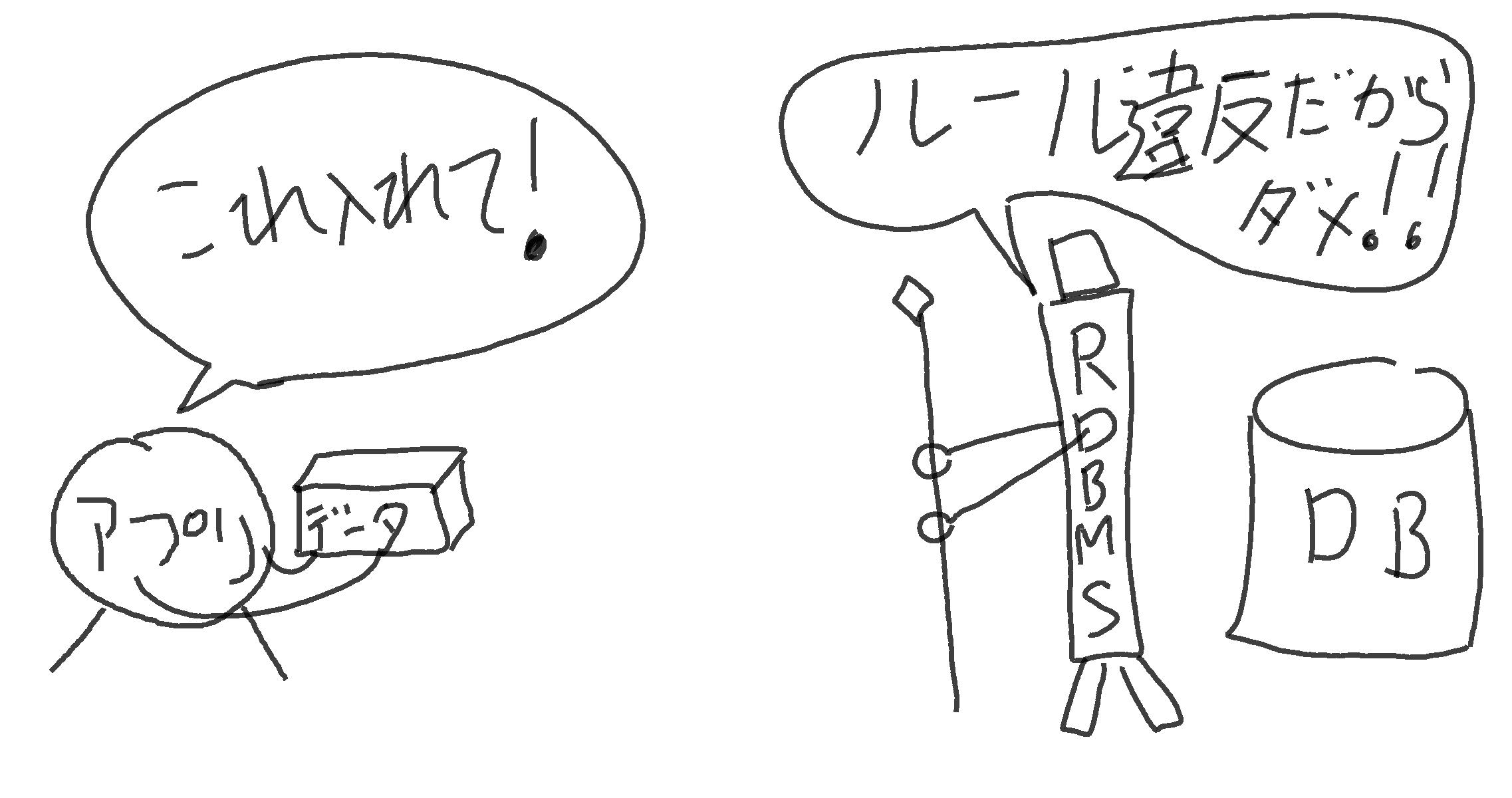 RDBMS.png