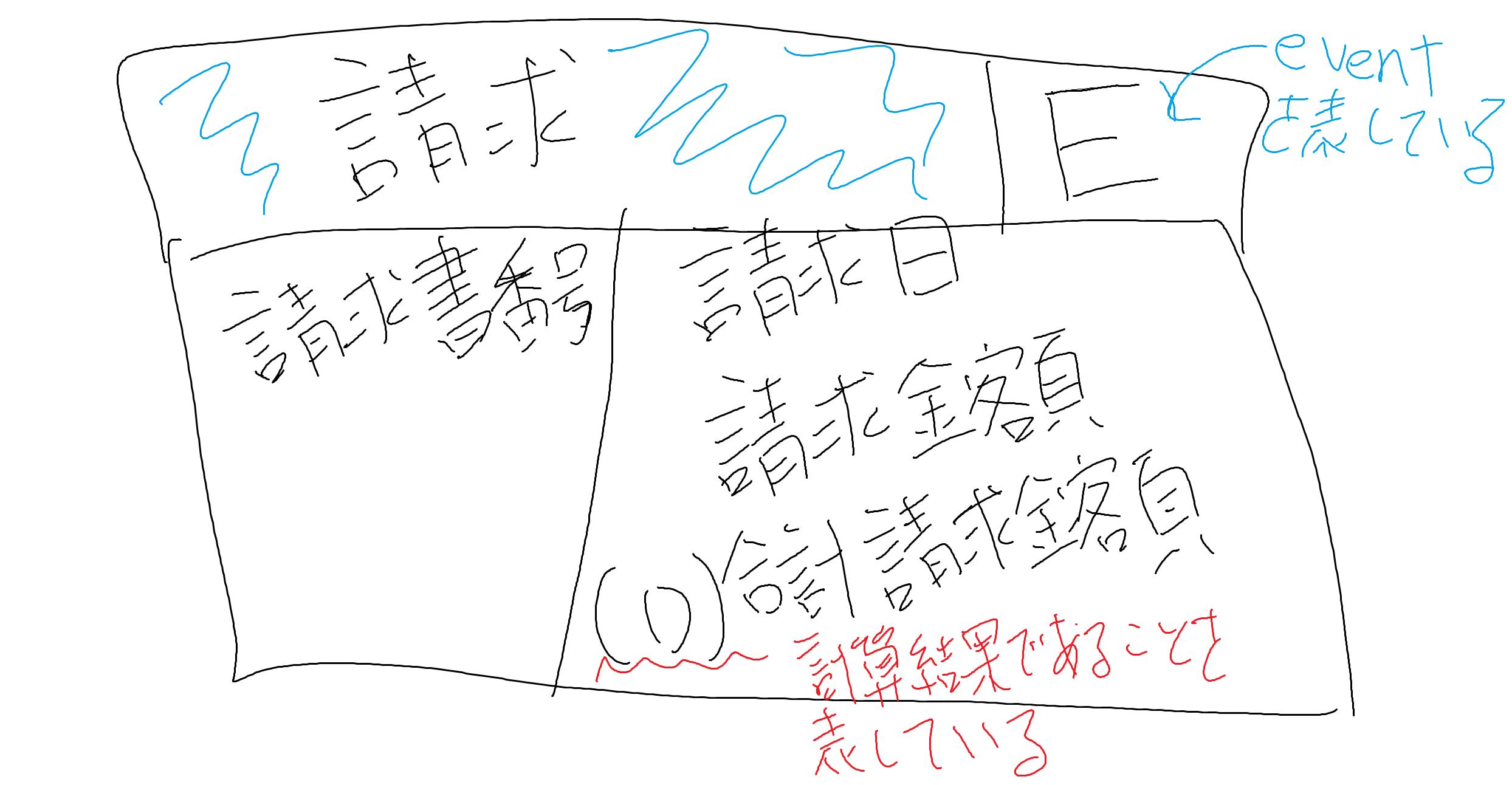 entityの書き方.png