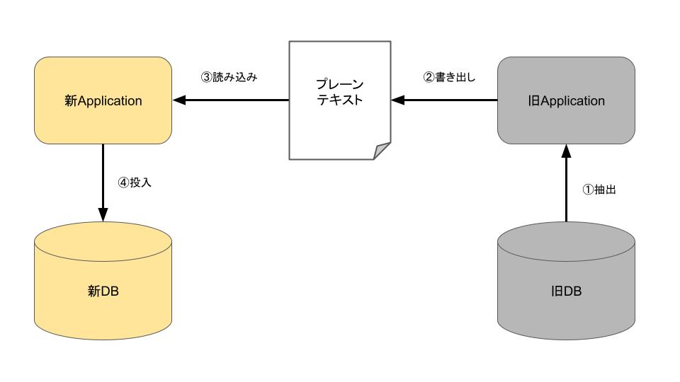 plaintextパターン.png