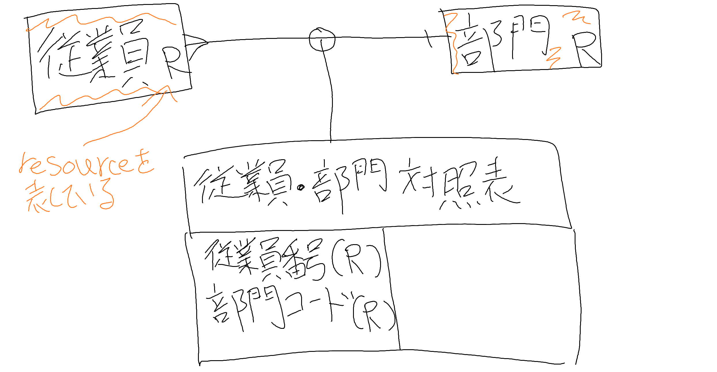 対照表.png