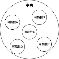 アドベント2019記事用-ページ6.png