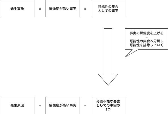 アドベント2019記事用-ページ2 (2).png