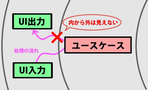 右下の図(問題).png