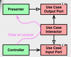 FlowOfControl.png