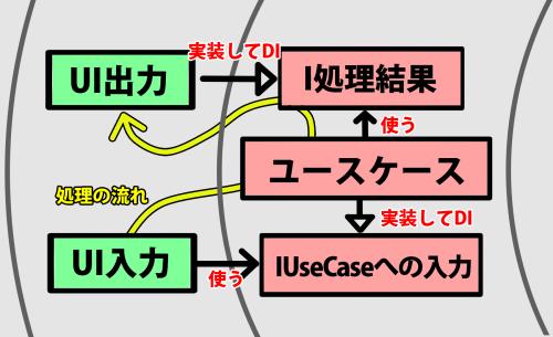右下の図(DIx2).png
