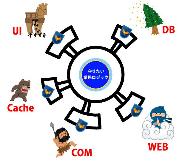 同心円プラス出島2-2.png