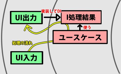右下の図(DI).png