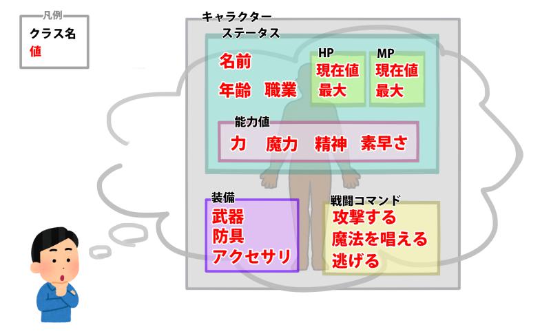 階層構造の例.png