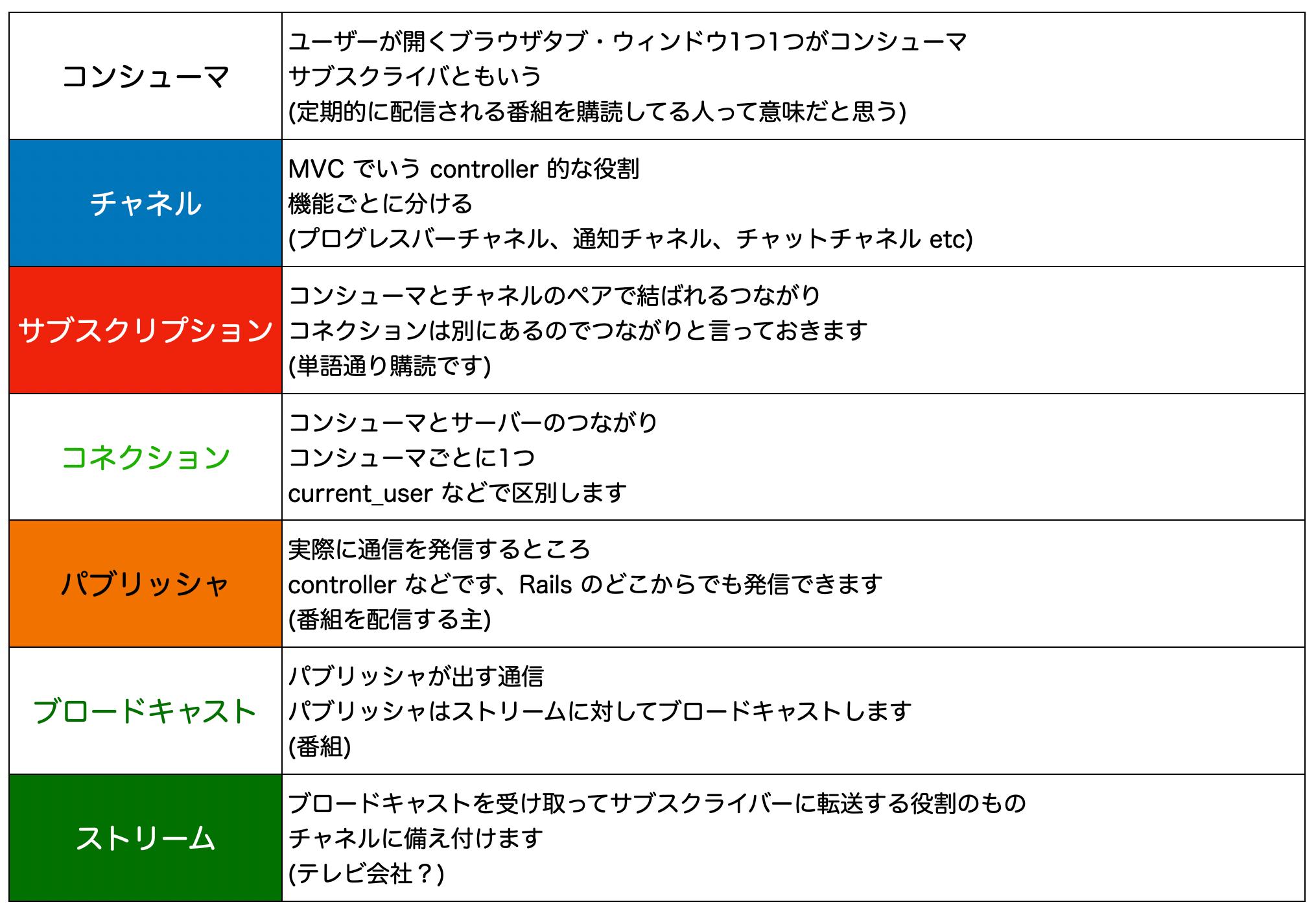 スクリーンショット 2020-08-20 0.21.08.png