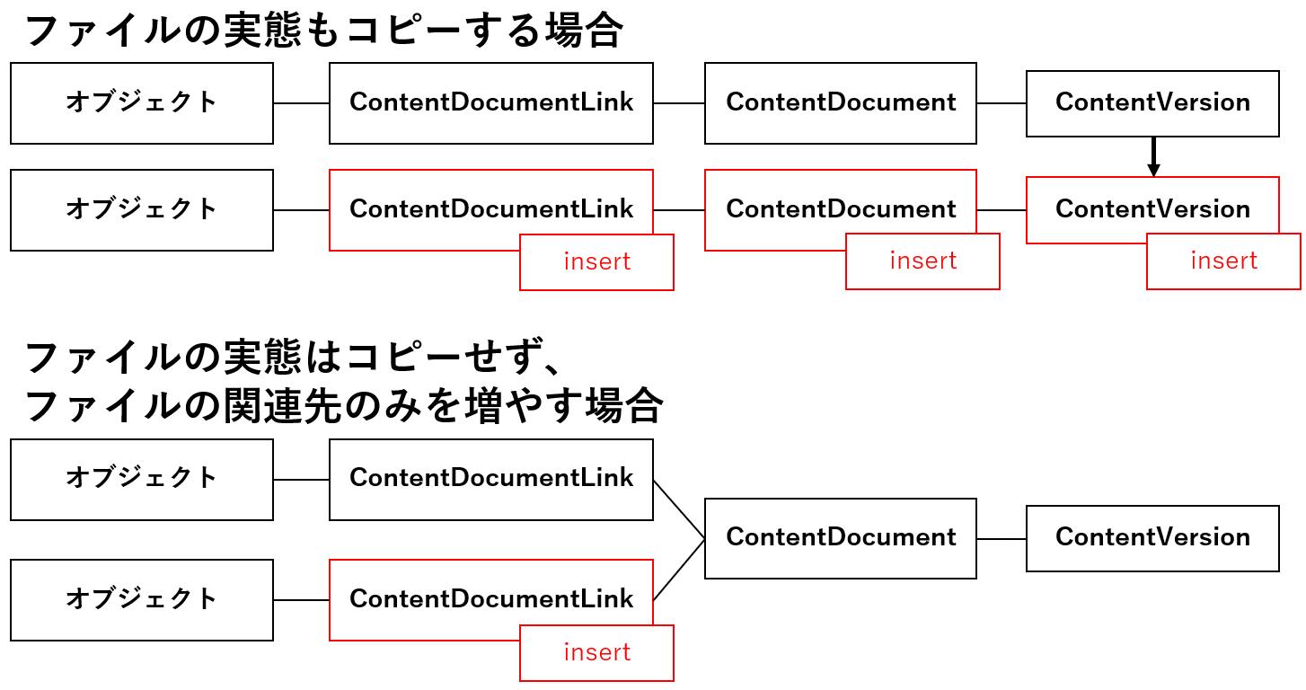 ファイルコピーイメージ.png