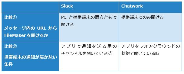 比較表.PNG