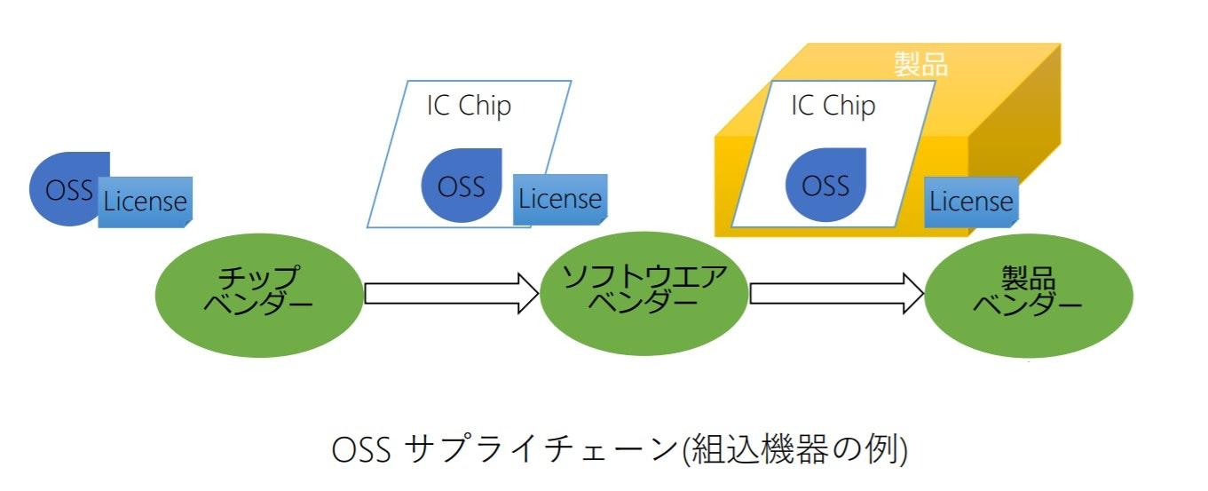 OSSSCM.jpg
