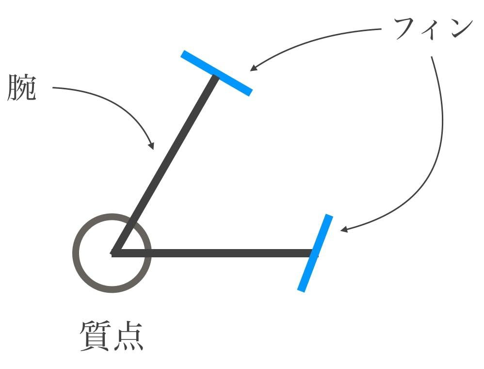 physics-model.ja.png