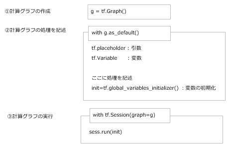 計算グラフ.JPG