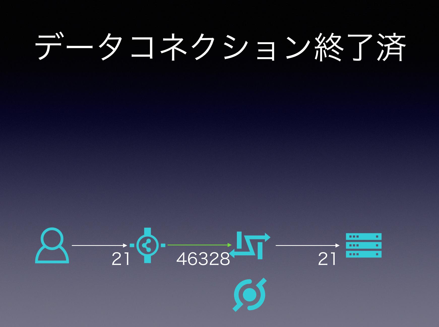 スクリーンショット 2019-12-07 22.37.32.png