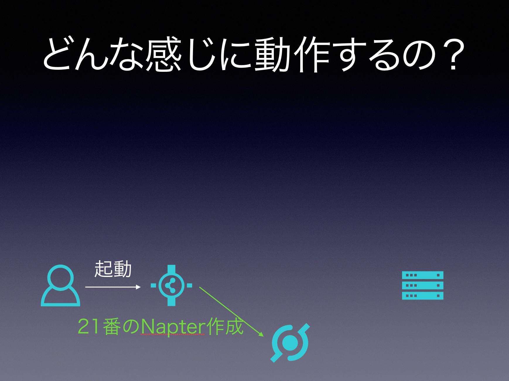 スクリーンショット 2019-12-07 22.31.24.png