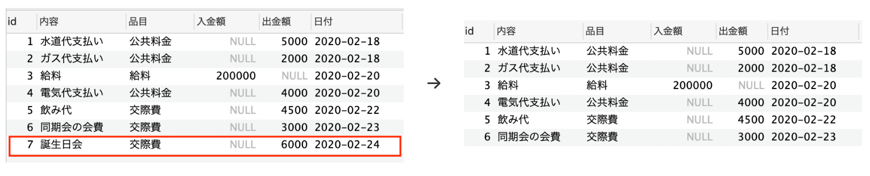 スクリーンショット 2020-02-20 18.51.11.png