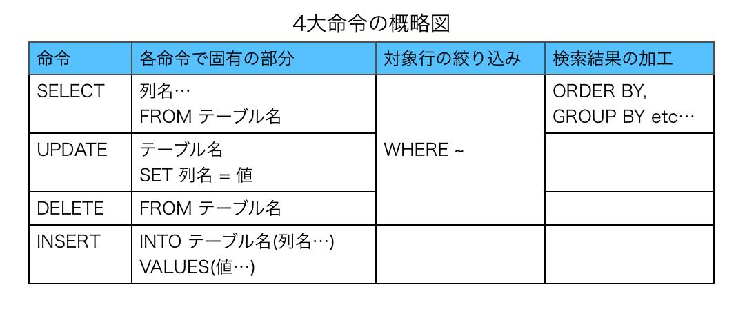 スクリーンショット 2020-02-20 12.44.30.png