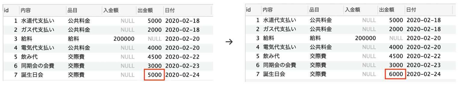 スクリーンショット 2020-02-20 18.51.03.png