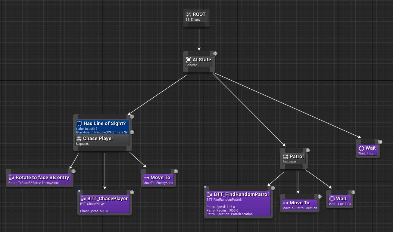 BT_Overview_Intro.jpg
