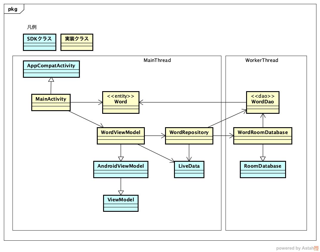 ViewModelクラス図.png