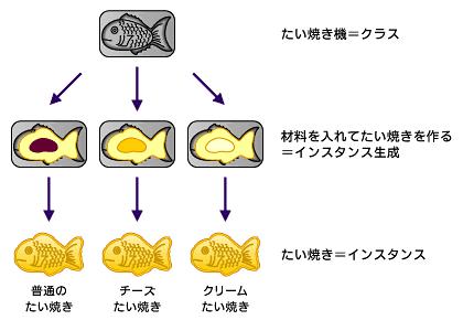 鯛焼き.png