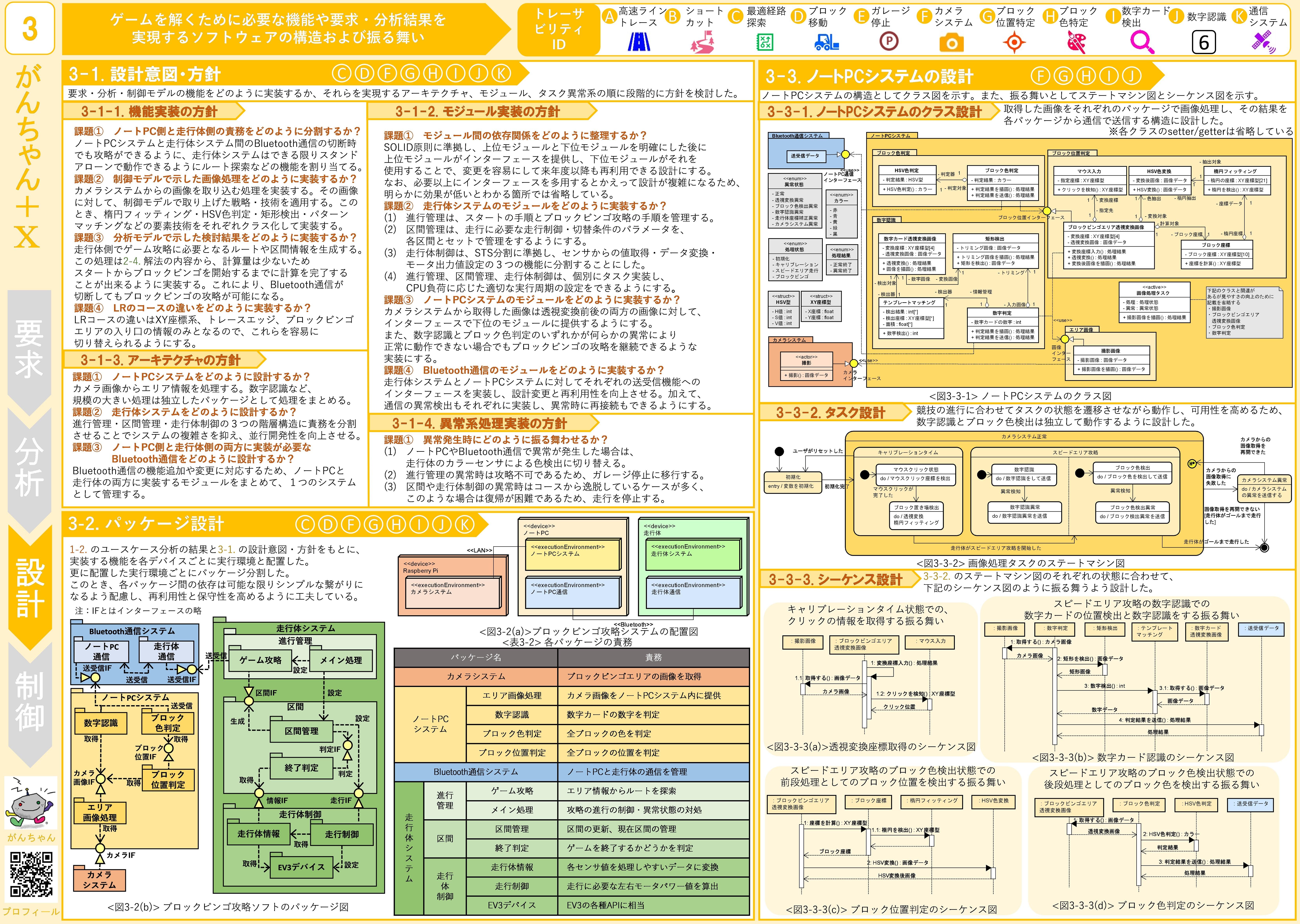設計モデル_ver20.8.jpg