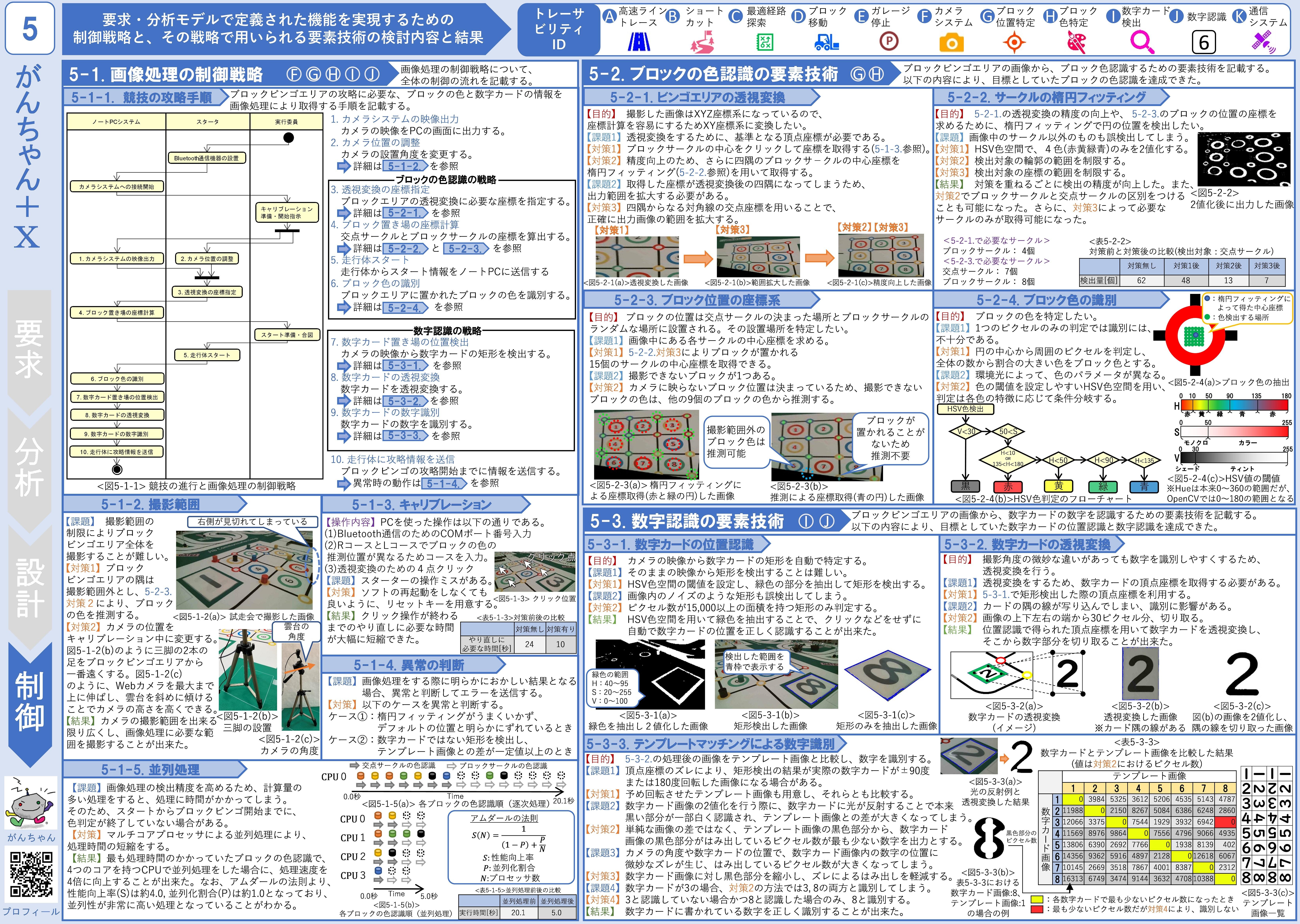 制御モデル_ver4.22.jpg