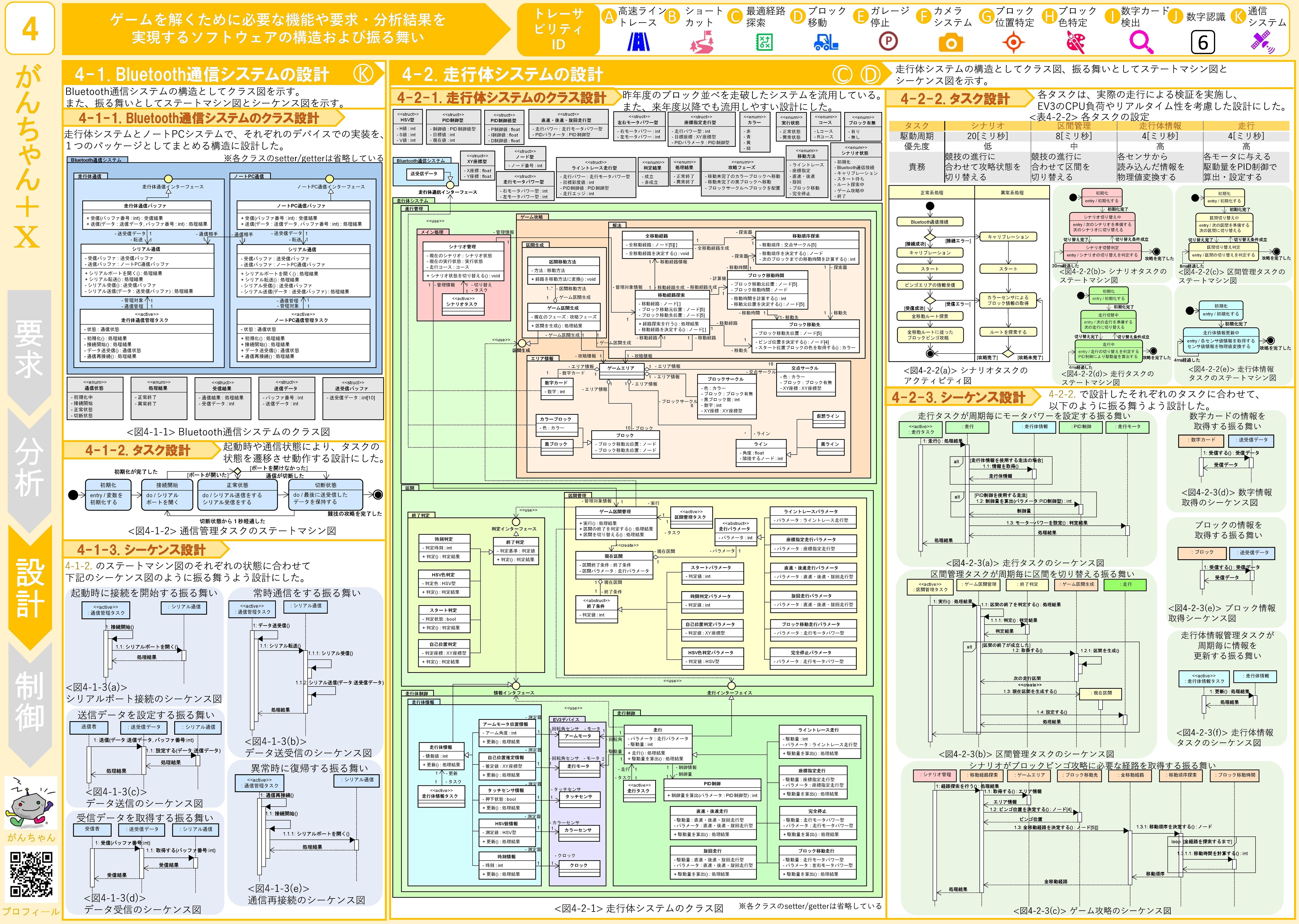 設計モデル_ver20.81.jpg