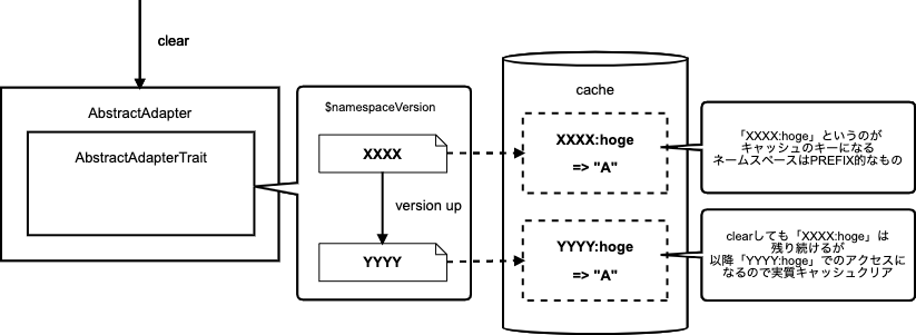 image_symfony_cache.png