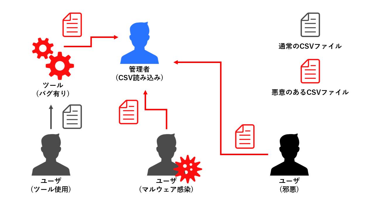 csv2.png