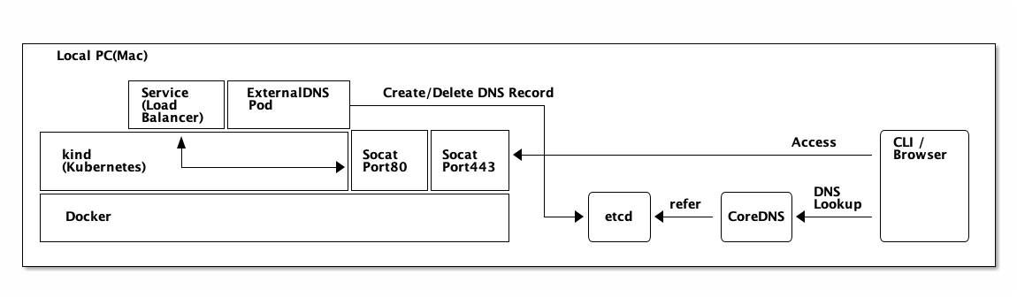 system_structure.png