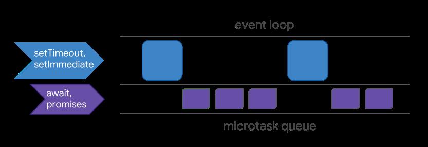 microtasks-vs-tasks.png