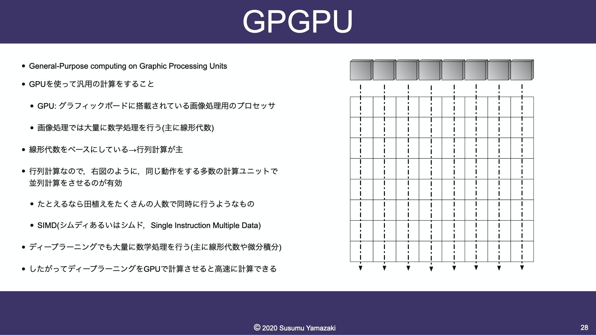 programming_paradigm_history.028.jpeg