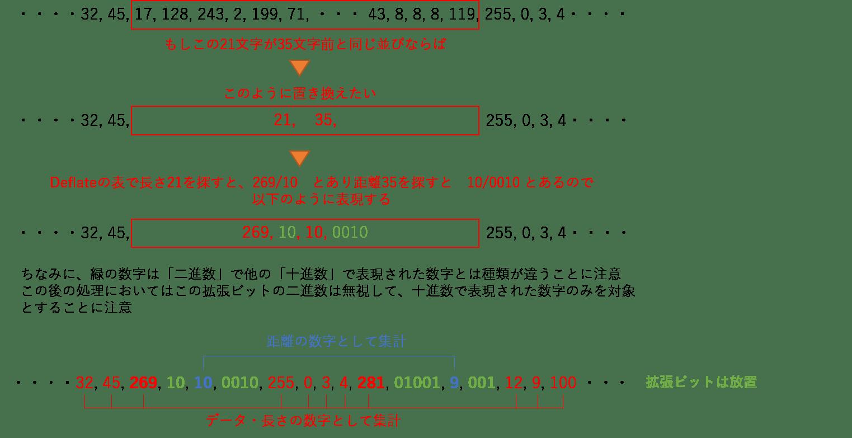 LZSS_Deflate.png