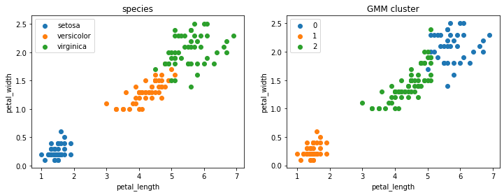 clustering_valualization.png