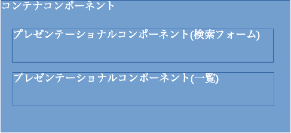 スクリーンショット 2020-02-22 17.37.58.png