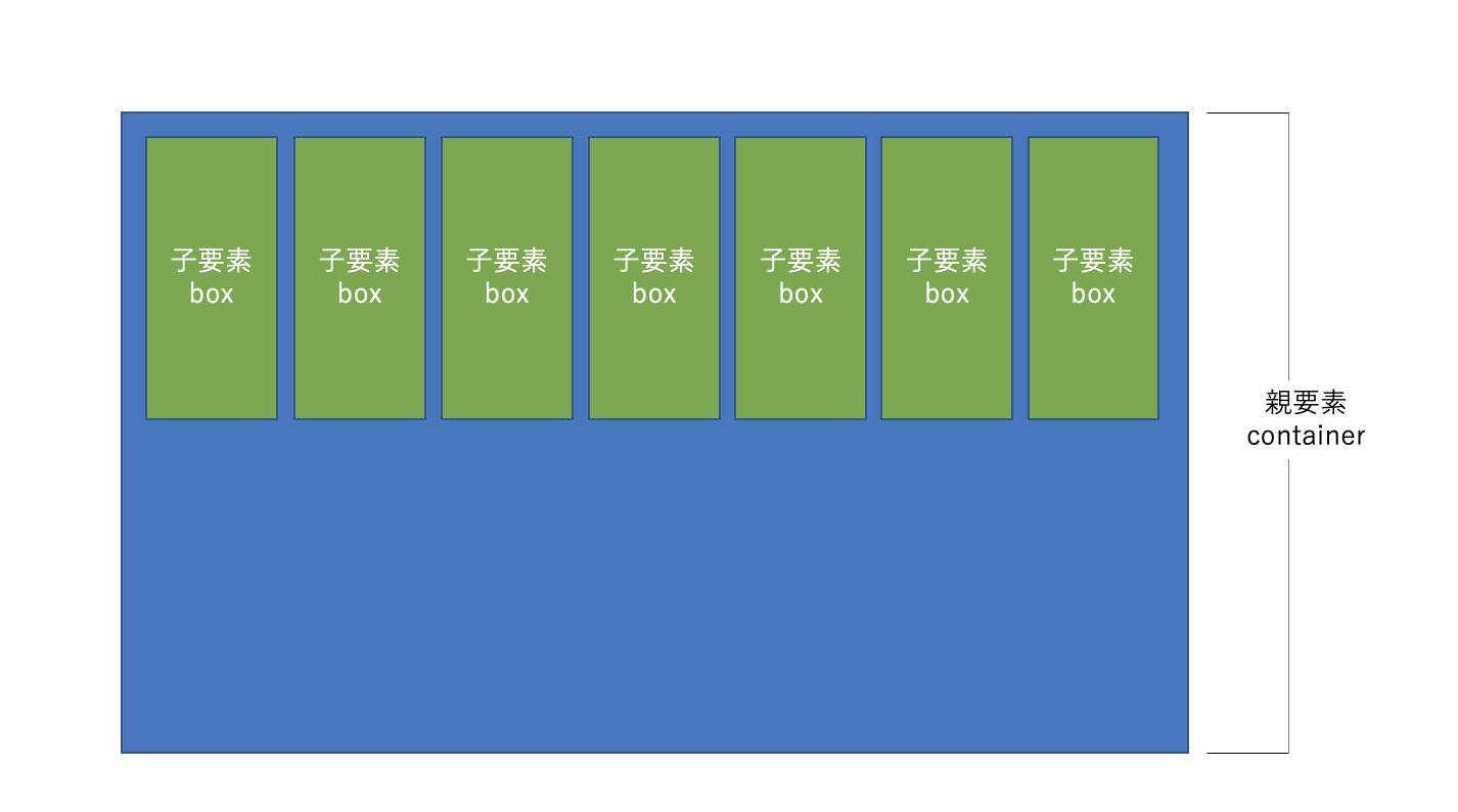 スクリーンショット 2020-02-05 3.06.46.png