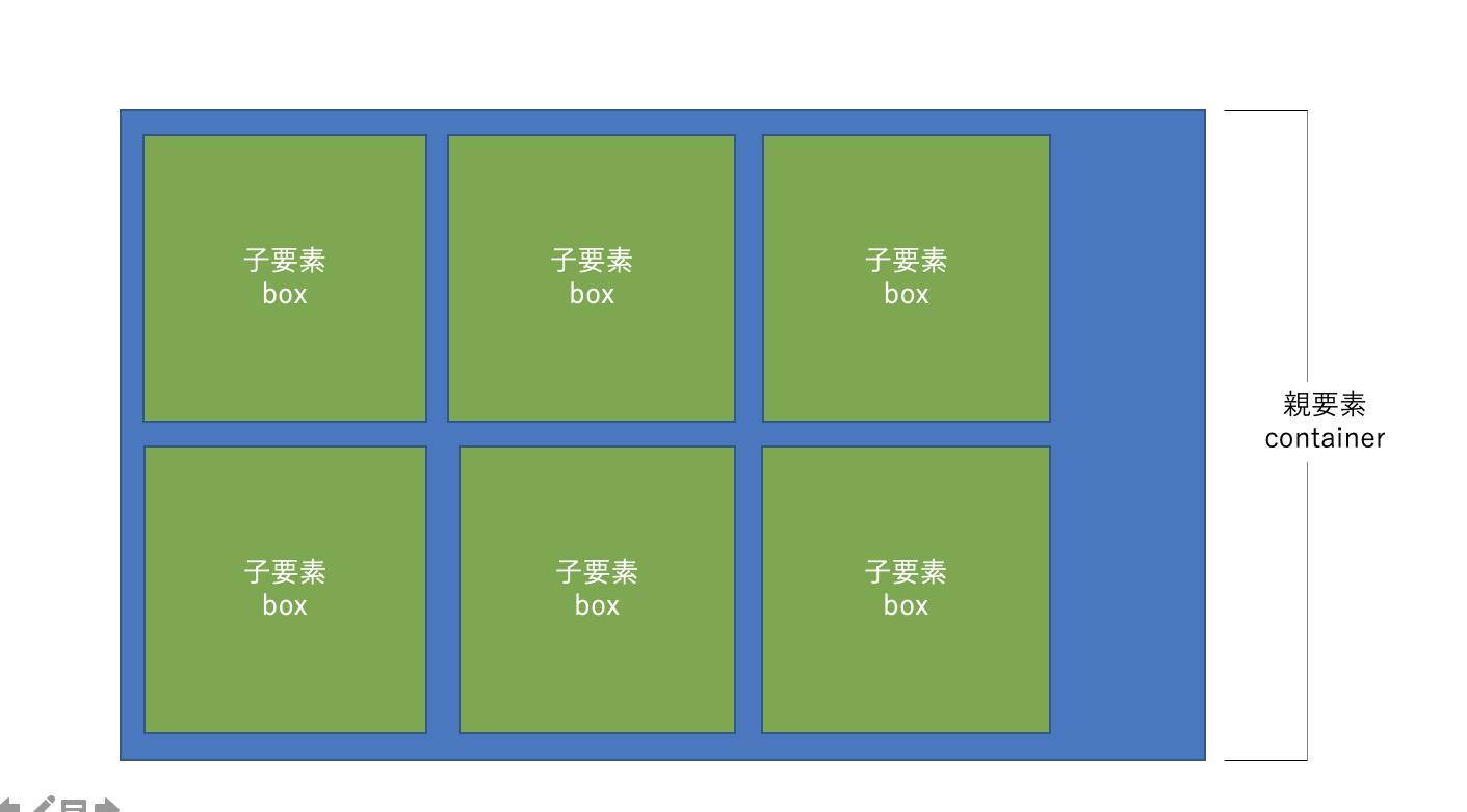 スクリーンショット 2020-02-05 3.19.45.png